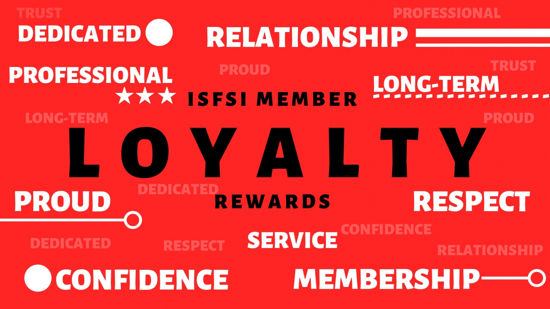 Loyalty Rewards Program >> Isfsi Member Loyalty Reward Program